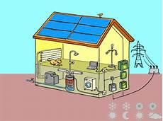 installation panneau solaire maison panneaux solaires photovolta 239 ques energie environnement ch