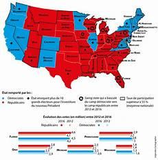 Participation Et 233 Volution Du Vote Aux 201 Tats Unis