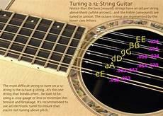 12 String Classical Acoustic Flying V Ultimate Guitar