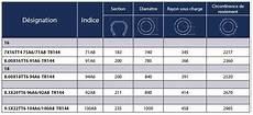 indice de charge pneu agricole pneu tr 144 pneu agricole bkt 8 3 20 6pr tr 144 tt bkt