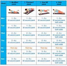 plank plan plank challenge fitness plan weight watchers au