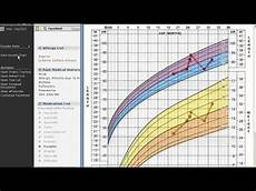 Apeg Growth Charts Pediatric Emr Growth Chart Demonstration In Greenway
