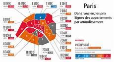 Prix M2 Paris 16 Repli De La Baisse Des Prix Dans L Ancien Actualit 233 S Seloger