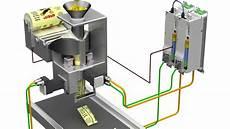packaging vertical form fill seal vffs using abb servo