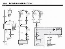 2003 Coachmen Cascade Wiring Diagram