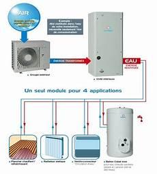 clim a eau climatisation avec pompe 224 chaleur