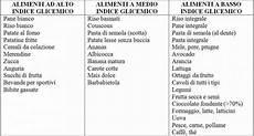 alimenti con basso indice glicemico tabella 4 diversi fattori influenzano l indice glicemico