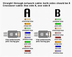how to make an cross over cable
