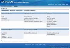 oracle e business suite concepts