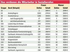 Was Verdient Ein - gehaltsreport so viel verdienen m 252 nchner beamte stadt