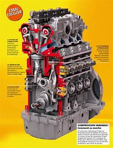 Le Moteur Mce 5 224 Taux De Compression Variable 224 L Essai