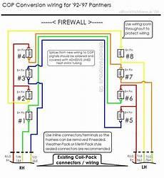 92 97 cop conversion update 4 6l based powertrains crownvic net