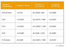 Calcul Frais Kilometrique Impots 2014