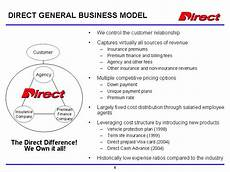 insurance premium finance company business model strengths significant ancillary incomemost