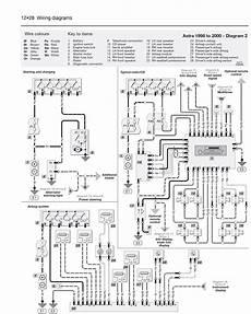 Opel Astra H Fuse Box Diagram Wiring Diagram Database