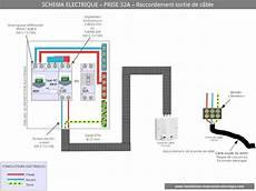 cable pour four encastrable prise 32a sp 233 cialis 233 e de l installation 233 lectrique sortie