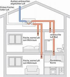 zentrale klimaanlage haus nachrüsten haus l 252 ftungsanlage nachr 252 sten klimaanlage und heizung