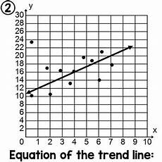 scatter plots and line of best fit practice worksheet by