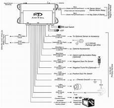 bulldog security vehicle wiring diagram free wiring diagram
