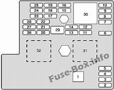 Fuse Box Diagram Gt Chevrolet Cobalt 2005 2010