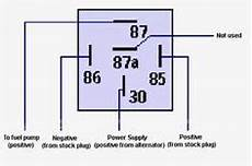 Bosch 5 Pin Relay Diagram Wiring Diagrams Schematics With