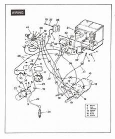 1999 club car starter wiring diagram how to wire a on on toggle switch diagram untpikapps