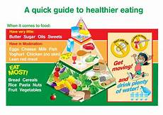download your free poster for national nutrition week 2014
