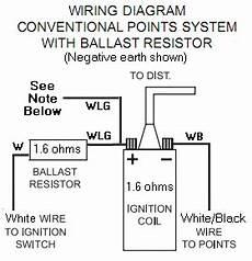 Electronic Ignition Crane Allison Xr700
