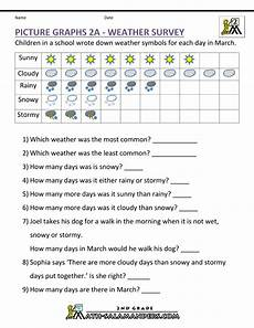 graph worksheets for 2nd grade math graph worksheets picture graphs 2a gif 1000 215 1294 mathematics weather worksheets picture