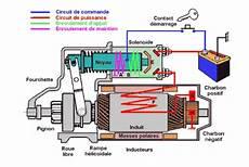 Livre Explique Circuit Demarrage Pdf Auto Moteur