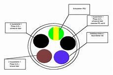 aderfarben fingers wiki