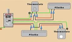 branchement thermostat chauffage electrique branchement thermostat 201 lectricit 233 plinthe electrique