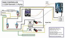240v pid wiring diagram 120v rims controller planning help home brew forums