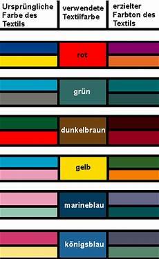 Türkis Farbe Mischen - textilfarben zum f 228 rben in der waschmaschine