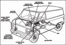 repair anti lock braking 1992 gmc vandura 1500 on board diagnostic system kelsey hayes 4wal antilock brakes