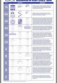 kumon maths 2a level 6 1 to 200 worksheets fast kings