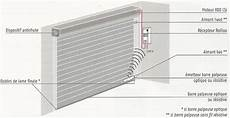 prix d un portail de garage electrique constitution d une porte de garage enroulable kalytea