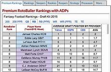 2015 nfl fantasy football draft kit cheat sheet rotoballer