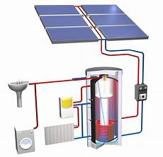 waermepumpe und solarthermie solarthermie 171 truffer elektrotech
