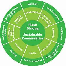 state environmental planning policy affordable rental housing 2009 chapter 3 placemaking fingal county council online