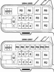 97 dodge ram fuse box diagram dodge ram 1500 2500 3500 1994 2001 fuse diagram