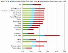 2020 minimum wage uk 77 gallery of 2020 minimum wage uk photos for 2020 minimum
