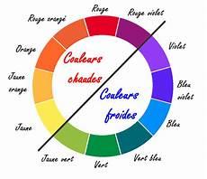 peinture couleur chaud les couleurs chaudes les couleurs froides le tour de