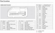 2010 accord fuse box diagram 2009 accord lx windshield wipers stopped working honda accord forum honda accord