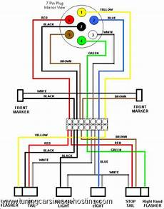 ifor williams tipping trailer wiring diagram trailer wiring diagram