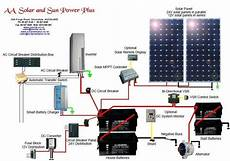 home inverter wiring diagram home wiring diagram solar system pics about space solar panels best solar panels 12v solar