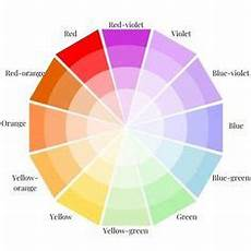 choosing paint colors for acrylic pouring homebody hall in 2020 choosing paint colours