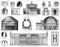 renaissance merkmale architektur architektur