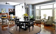 Feng Shui Home Dining Room Decorating