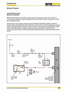 wiring sanden 508 ac compressor in ls ls1tech camaro and firebird discussion